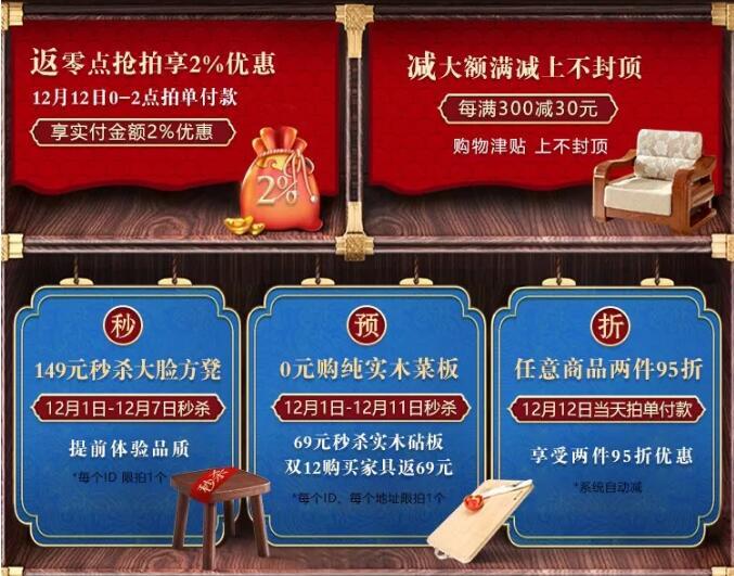 双12和双11有什么不一样的,实木家具应该在什么时候购买
